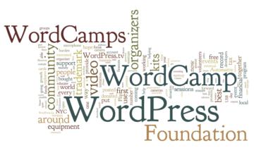 Правила использования торговых марок WordPress и WordCamp