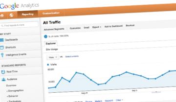 Google Analytics для WordPress