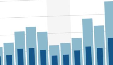 Популярные записи в WordPress
