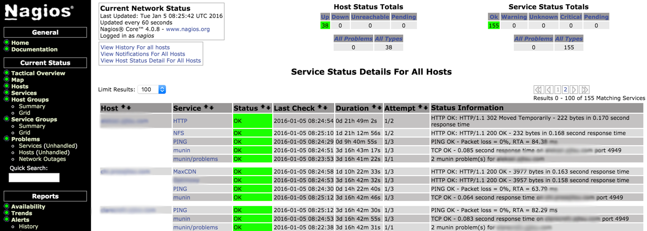 Nagios для мониторинга сайтов и служб