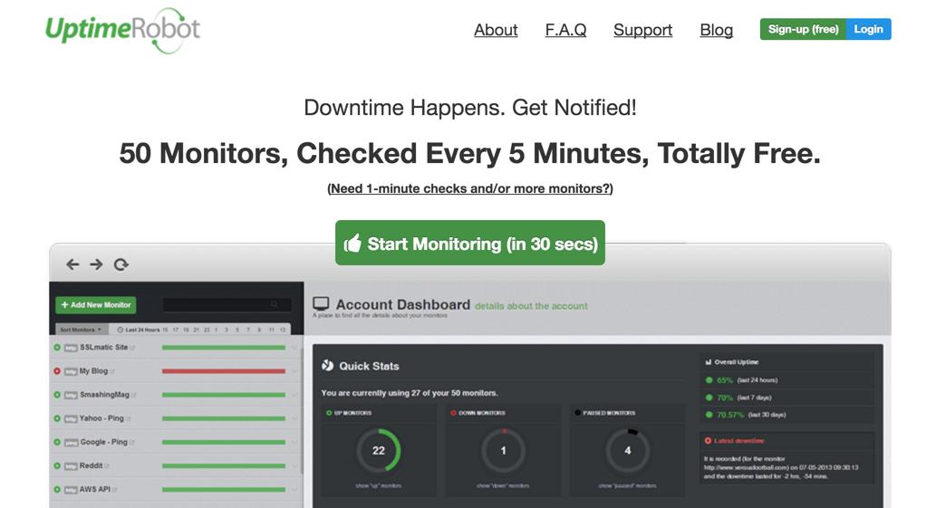 Мониторинг сайтов с помощью Uptime Robot